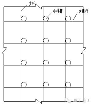 【钢结构·技术】型钢悬挑脚手架施工工艺