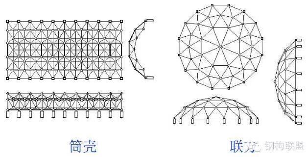 首页 专栏 装配式钢结构,木结构 > 从新机场钢结构封顶看网架施工图识