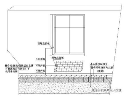 图6 混凝土结构装配式住宅外墙金属物防侧击雷做法