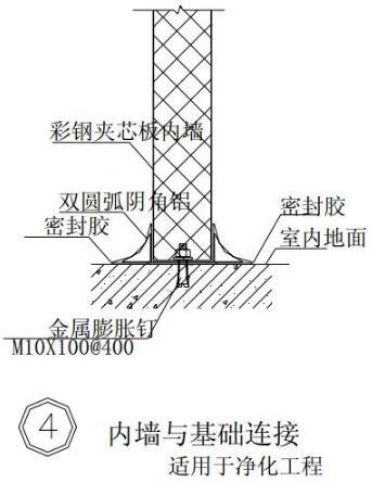 钢结构建筑构造图集【墙板构造】