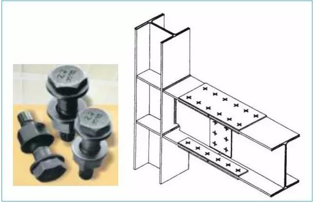 现代钢结构最基本的连接方式,应用最广泛.