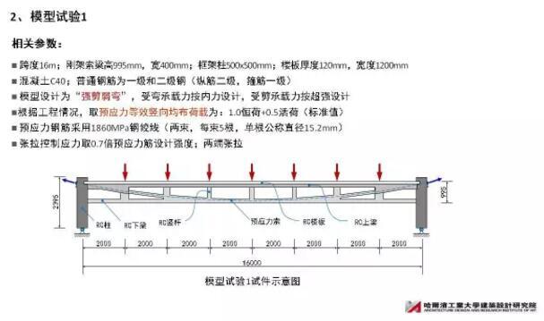解密:大跨度绿色建筑结构体系——预应力混凝土刚架索梁/拱梁