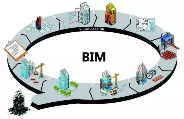bim方法助力装配式建筑设计的技术集成