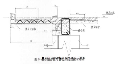 装配整体式框架-剪力墙结构在住宅设计中的应用