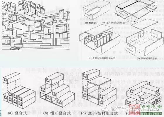 装配式建筑实践与思考