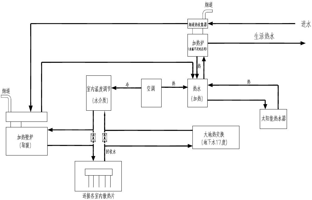 电路 电路图 电子 原理图 1010_647