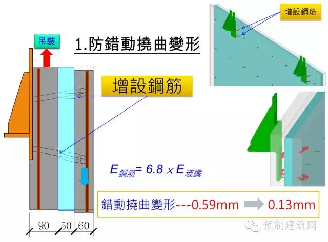 木结构 > 适用于钢结构建筑之pc外墙工艺(下)  外挂夹芯保温pc墙板