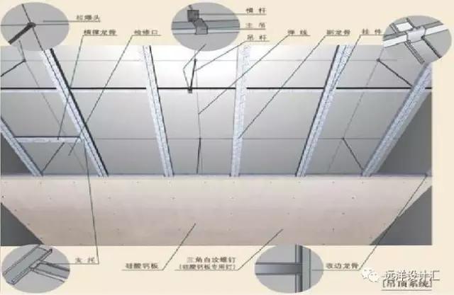【钢结构·技术】钢结构防火措施选型及经济性能分析