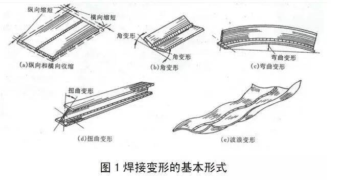 钢结构焊接变形与控制矫正