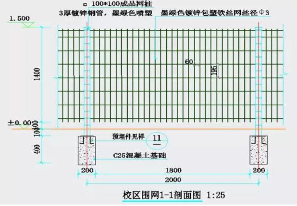 项目结合设计图中校园建成后的永久围挡设施,来建设临时围挡,有效降低