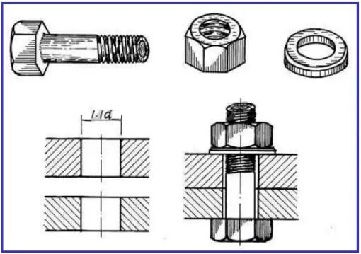钢梁结构图的内容 ※ 设计轮廓图 ※ 节点图 ※ 杆件图 ※ 零件图