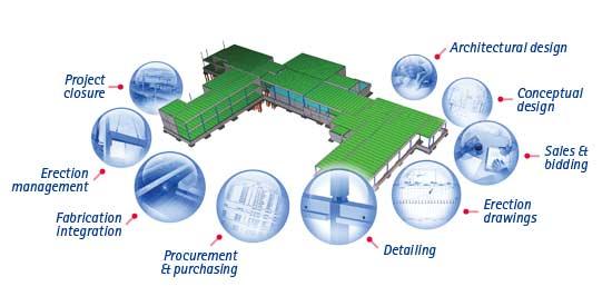 预制件设计流程 - 预制建筑网