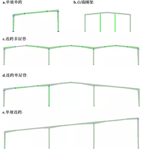 木结构 > 钢结构各个构件和做法
