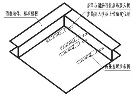基于住宅产业化混凝土装配式结构安装技术研究