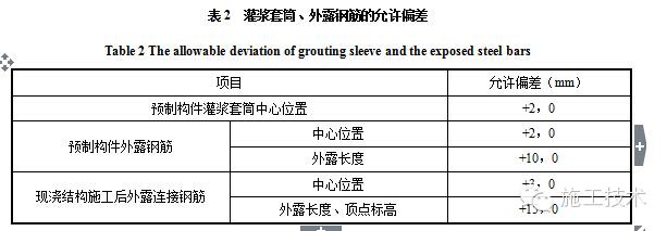 装配式混凝土结构施工验收的主要规范规定