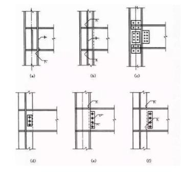 钢结构构件的截面形式,连接方式及制作