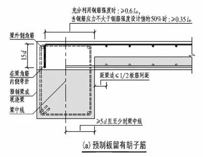 国家建筑标准设计图集《装配式混凝土结构连接节点构