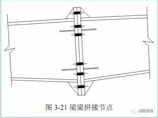 一、边柱与框架柱连接节点 门式刚架斜梁与柱的连接,可采用端板竖放、端板横放和端板斜放三种形式(见图3-19)斜梁拼接时宜使端板与构件外缘垂直。柱翼缘与梁端端板用高强度螺栓连接时,连接处柱翼缘厚度应与梁端端板厚度相同。外伸端板的伸出部分宜设短加劲肋。梁柱翼缘与端板的焊缝应采用熔透焊,焊缝质量等级为二级;腹板与端板的焊缝为等强度角焊缝,焊缝质量等级为外观检查二级。   关于高强螺栓的计算方式有多种,本文采取了以下假定,这种计算方法较为简捷,结果比较可靠。 假定一:中和轴在受压翼缘中心,一般假定为梁或柱的翼缘中