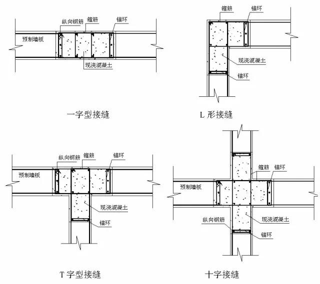 装配式混凝土结构节点设计及施工协调