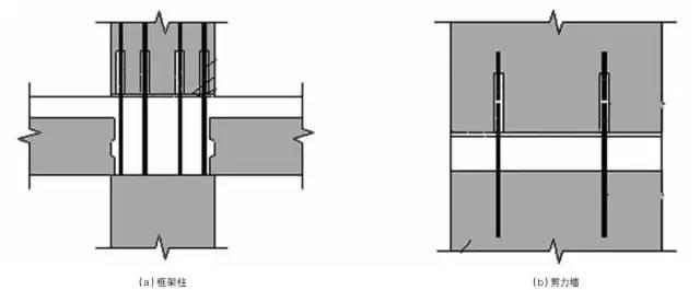 装配式混凝土建筑结构技术标准与规程