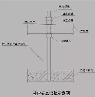 钢结构吊装施工方案