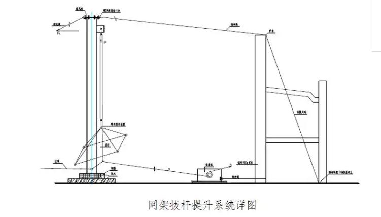 钢结构工程——网架吊装方案 - 预制建筑网:装配式
