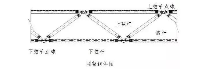 钢结构工程——网架吊装方案
