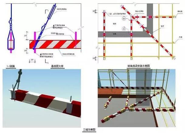 1、外架综合管理规定 1.建筑工程实行施工总承包的,外架专项方案应当由施工总承包单位编制。附着脚手架等专业工程实行分包的,其专项方案可由总承包单位组织专业承包单位编制; 2.架体高度超过20m(含20m)的悬挑外架及爬架、附着式整体和分片提升脚手架工程、自制卸料平台、移动操作平台、新型及异型脚手架工程由编制单位组织专家论证,论证完毕后,由方案编制人按专家意见修改完善后报编制单位技术管理部门审核,编制单位技术负责人审批,报项目总监理工程师、建设单位项目负责人审核签字; 3.