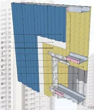 钢结构围护安装技巧