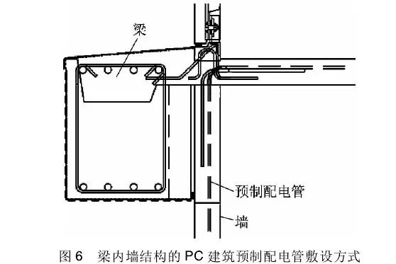 预制装配式建筑的电气设计