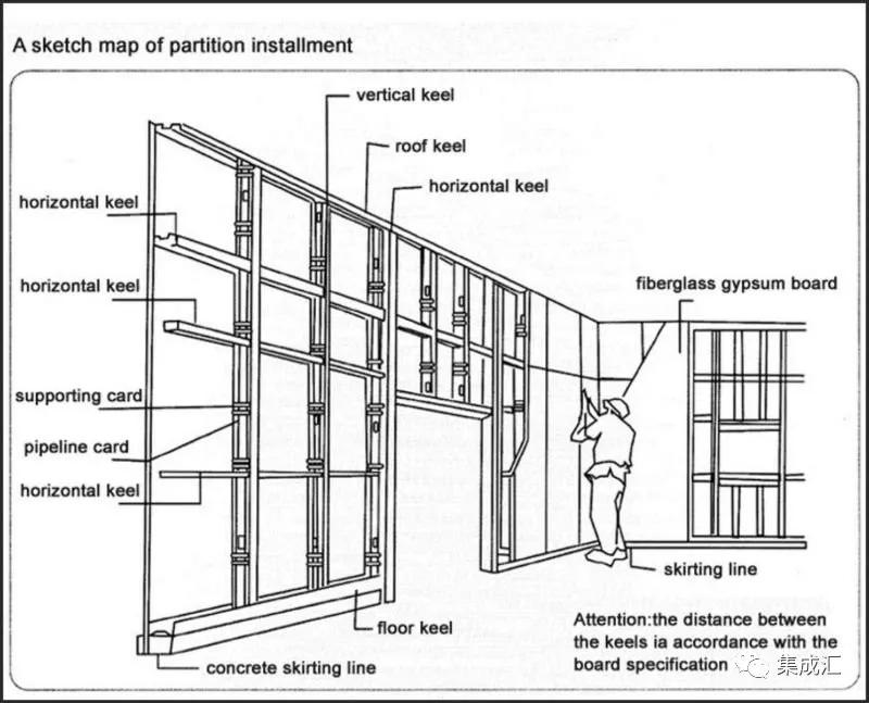如果你想用冷弯成型钢(CFS)框架结构来做建筑,你能建多高? 虽然有人说10层楼的高度已经是冷弯成型框架结构的极限了,但是如果让结构工程师跳出惯性思维,他会怎么说? 钢结构工业协会(SFIA)决定找到这个答案。该协会委托Patrick Ford,位于威斯康星州Waukesha的Matsen Ford Design负责人和SFIA的技术总监,通过创建一个CFS框架的高层建筑来探求冷弯成型钢结构究竟能做多高。2016年4月,在美国钢铁协会会议上,Ford公布了SFIA Matsen Tower,这是一座40