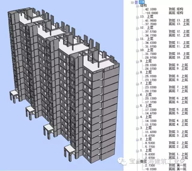 图2基于bim技术三维模型搭建图片