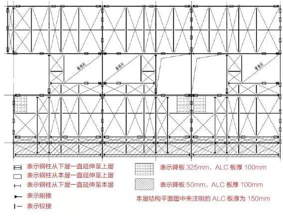 以保证平面内的整体性,防止地震时板跨变形导致楼板脱落.