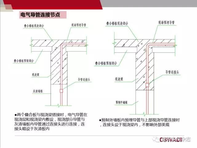 徐建兵:装配式混凝土建筑电气设计