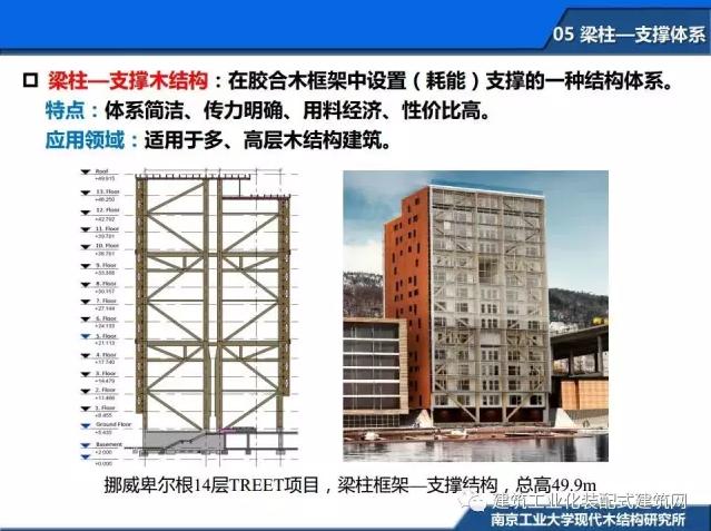 刘伟庆:木结构建筑技术体系