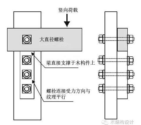 图5所示的木结构梁柱连接节点在木柱侧面通过螺栓