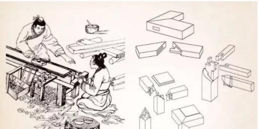 古代装配式建筑榫卯连接工艺种类及其构造大全!
