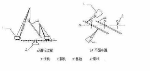 该钢结构工程檩条安装可采用以滑轮借力法安装,安装要求螺孔位置对