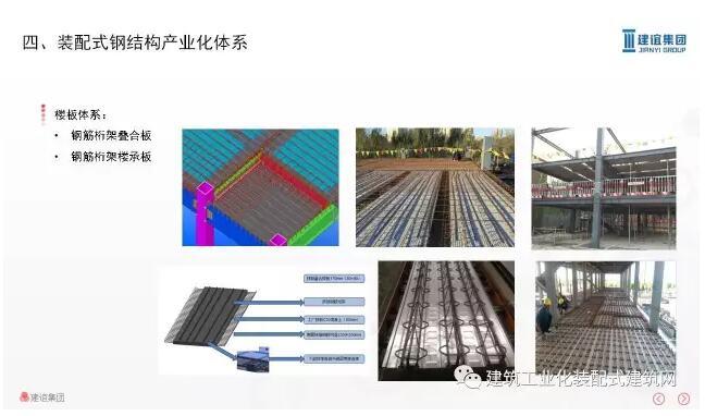 张鸣:装配式钢结构产业化实施方案