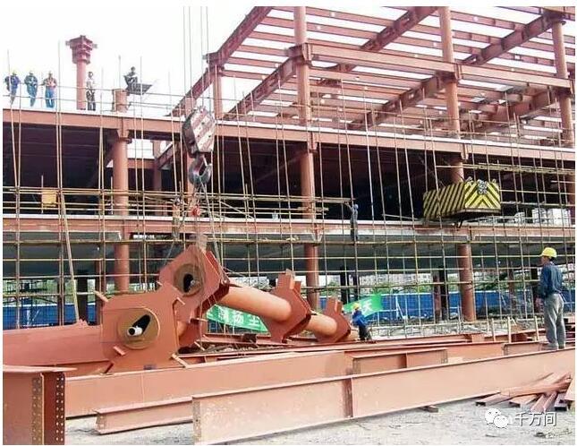 1 施工准备  技术准备:制定安装技术方案,单层钢结构工程宜采用分件安装法,屋盖糸统宜采用综合安装法。多层钢结构工程一般采用综合安装法  施工机具及材料准备:包括吊装机械、各类辅助施工机具、钢构件、各类焊接材料及紧固件等。  柱基检查:柱基找平和标高控制,复核轴线并弹好安装对位线,检查地脚螺栓轴线位置、尺寸及质量。  构件清理:清理钢柱等先行吊装构件,编号并弹好安装就位线。  安装前柱底除锈清理 2 单层钢结构安装 2.