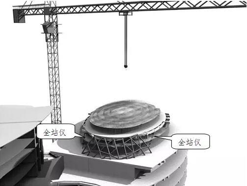 钢结构测量方案