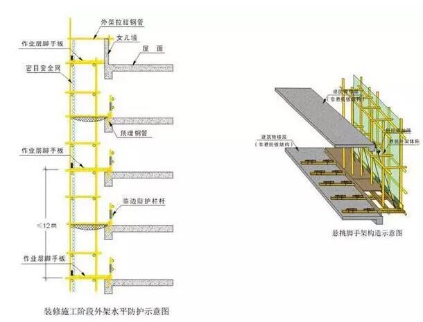 首页 专栏 装配式钢结构,木结构 > 外脚手架及外架防护棚搭设详细讲解