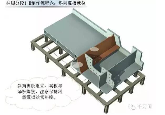 首页 专栏 装配式钢结构,木结构 > 超高清钢结构三维加工图  分享到