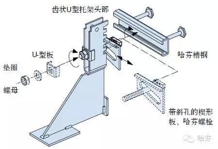 哈芬砌体结构支撑系统