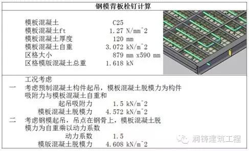 钢模背板结构计算