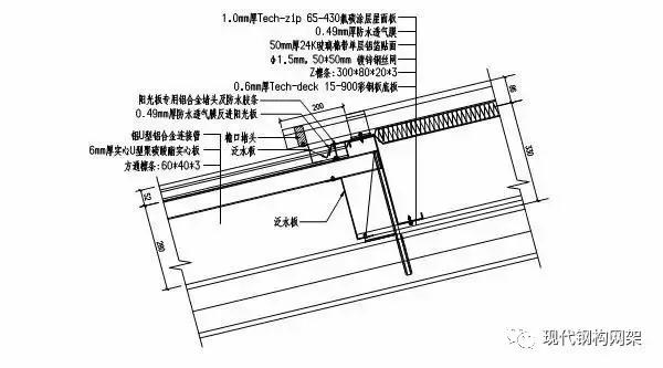 首页 专栏 装配式钢结构,木结构 > 康定体育馆金属屋面工程施工技术