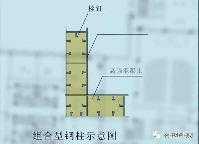 装配式钢结构技术,为何被许多高端商品房采用?