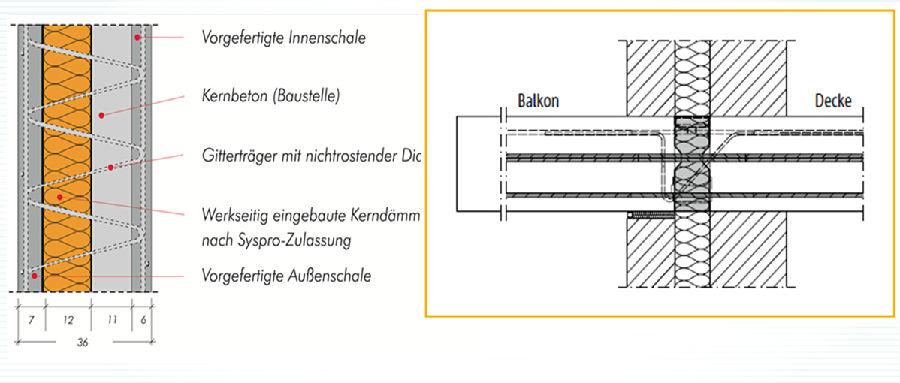 德国pc装配式建筑上下游产业链现状介绍