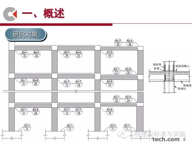 装配式建筑混凝土框架结构关键技术研究